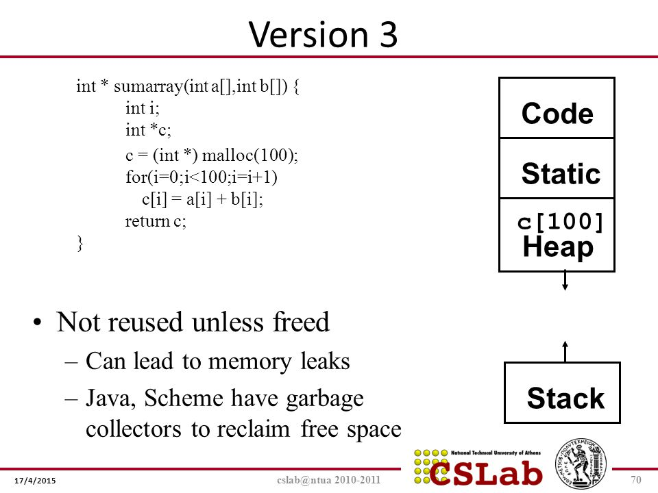 Version 3 Code Static Heap Not reused unless freed Stack c[100]